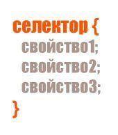 Селектор в CSS