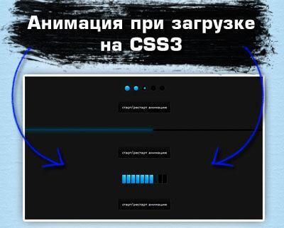 Анимация при загрузке на CSS3