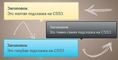 Всплывающие подсказки CSS3