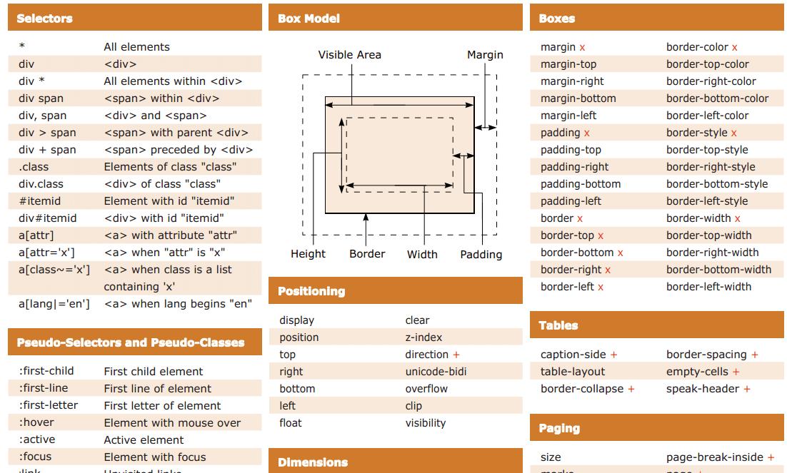 таблица стилей css3