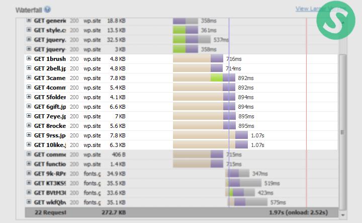 Временная шкала загрузки 10 иконок изображений