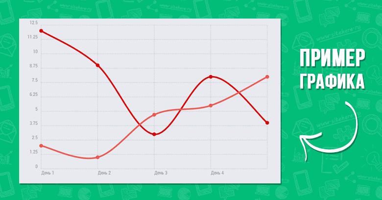 Пример красивой диаграммы и графика