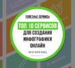 Создание инфографики онлайн — ТОП 10 сервисов для создания инфографики онлайн